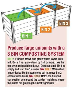 Trees compost bin diy compost sifter compost box compost palette c Composting At Home, Worm Composting, Composting Toilet, Garden Compost, Veg Garden, Compost Tea, Compost Bucket, Compost Soil, Vegetable Gardening