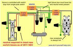 Wiring diagram receptacle to switch to light fixture for the home how to add an outlet from a light fixture circuit and other home wiring projects asfbconference2016 Choice Image