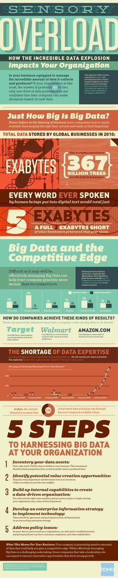 How big is an exabyte?  #infographic #storage #tech #BigData