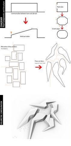 Arch2O Gugenheium Gedda3