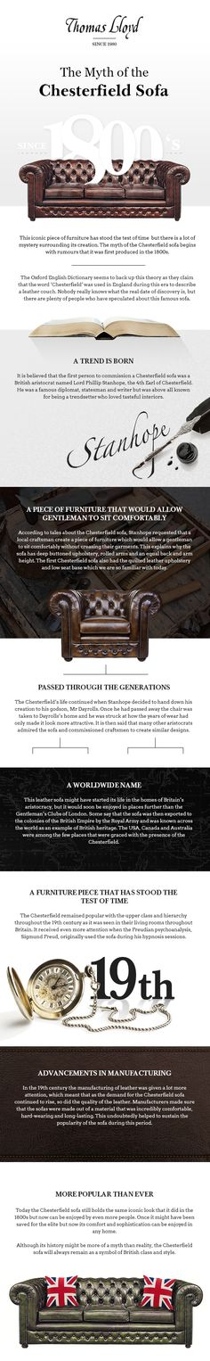 Chesterfield Sofa Infographic