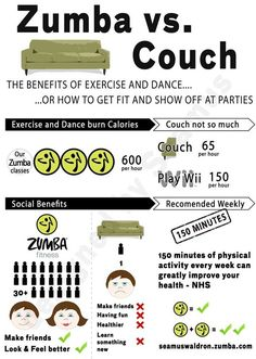 Awesome Zumba infographic!