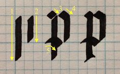 A blog about calligraphy in the SCA, focused on methods for reproducing writing in a medieval or Renaissance style.