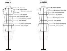 Moulage: Marcação do fitilho - Industria Textil e do Vestuário - Textile…