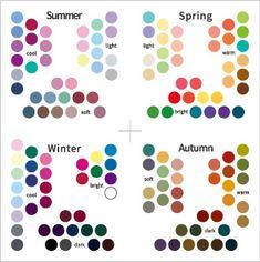 楽天市場:ルシールカラーのパーソナルカラー診断色見本 >パーソナルカラー 4シーズン12分類カラーパレット一覧。パーソナルカラー4シーズン春夏秋冬色見本は、スウォッチや教材に。ドレープや口紅など化粧品の販売もございます。洋服、ヘアカラー、メイク等を選ぶ際に。カラーコーディネートを考える際にもお役立てください。 Cool Summer Palette, Deep Winter Palette, Color Balance, Color Harmony, Seasonal Color Analysis, Cool Undertones, Color Me Beautiful, Soft Autumn, Light Spring