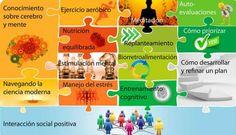Buenos días... Diez cosas que probablemente no sabías del #cerebro http://www.cadenaser.com/ciencia/articulo/cosas-probablemente-sabias-cerebro/csrcsrpor/20140314csrcsrcie_1/Tes?id_rss=14092012-Ser-rs-1-Tw #BuenosDias #cerebro #neurologia #psiquiatra #medicina #salud #ciencia