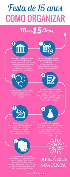 Infográfico – Festa de 15 anos: Como organizar