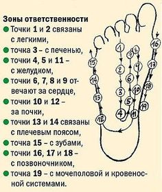 Одноклассники Acupuncture Points, Acupressure Points, Reflexology Massage, Foot Massage, Stress Relief, Pain Relief, Medical Art, Tummy Workout, Getting To Know You