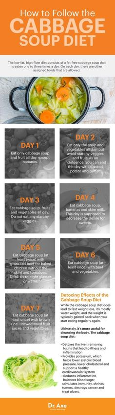 How to follow the cabbage soup diet - Dr. Axe http://www.draxe.com #health #holistic #natural fat burning detox