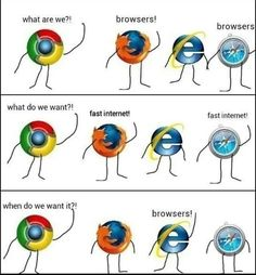 Browsers meeting