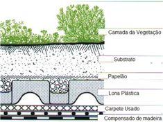 Resultados da Pesquisa de imagens do Google para http://www.arkous.com.br/site/wp-content/uploads/2011/07/telhado_verde_2.jpg