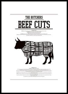 Poster met Beef cuts, Butcher chart. Zwart-wit poster /print met snitschema voor koe, rund. De teksten geven de namen aan van de snit delen. Erg mooie, trendy poster / print die mooi is voor in de keuken met andere keukenposters. www.desenio.nl