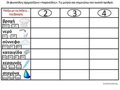 Δραστηριότητες, παιδαγωγικό και εποπτικό υλικό για το Νηπιαγωγείο Maths, Literacy, Bar Chart, Exercise, Fall, Ejercicio, Autumn, Bar Graphs, Tone It Up