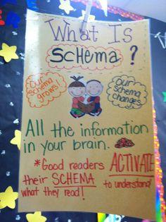 schema poster