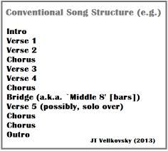 Song structure diagram   time   Pinterest   Diagram, Songs and Music ...