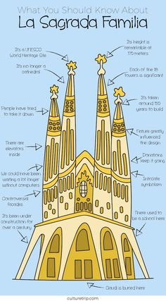 15 Amazing Facts You Need To Know About Gaudí's La Sagrada Familia