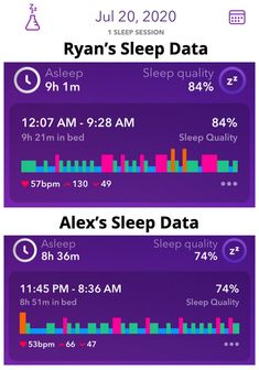 3-day fast sleep data night 2 Ryan and Alex Duo Life Water Fast Results, Water Fasting, Insulin Resistance, Fatty Liver, Sleep Quality, 500 Calories, Weight Loss Challenge, Calorie Diet, Intermittent Fasting