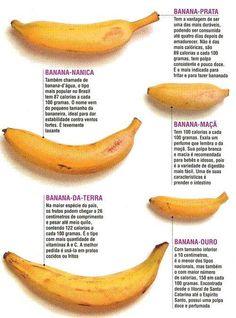 Tipos de Bananas. #saúde #alimentação