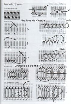 Hardanger Embroidery Stitches More Interesting web site for Punto Antico/ Drawn-thread work. Various Sources for Renaissance Italian embroidery/ drawn thread work… I. Punto Antico From Drawn-thread work has its origins in the distant past: it is carried Types Of Embroidery, Hand Embroidery Stitches, Embroidery Techniques, Ribbon Embroidery, Sewing Techniques, Cross Stitch Embroidery, Embroidery Patterns, Smocking Patterns, Weaving Patterns