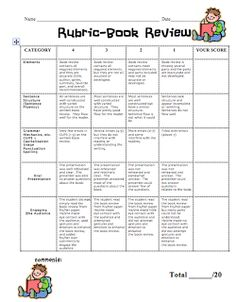 Book Review Rubric Editable (FREE) by Fourth Grade