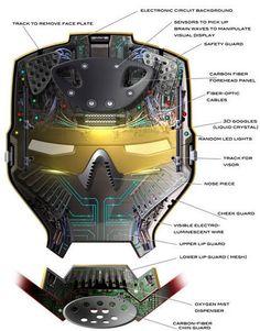 Internal of iron man faceplate