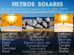Todo sobre la #Fotoprotección #consejosdefarmacia #salud #parapacientes #farmacia #farmagram #sol #SunScreen #protecciónsolar #sun http://t.co/JVHNEr6O8p