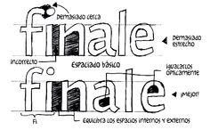 Introducción e índice del taller Los type-basics de Underware Es evidente que para afrontar el diseño de una tipografía, tenemos que tener claro los diferentes caminos que podemos elegir en cuanto a estilo, grosor, ojo medio (altura-x), anchura, etc. Asimismo, debemos conocer los diversos condicionantes que hacen que una tipografía funcione. Podemos hablar, en efecto,…