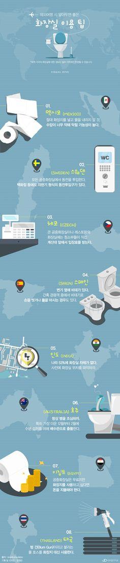 해외여행 시 알아두면 좋은 각국의 화장실 이용 팁 [인포그래픽] #toilet / #Infographic ⓒ 비주얼다이브 무단 복사·전재·재배포 금지 Information Design, Cool Designs, Web Design, Mexico, Layout, Tours, Humor, Travel Trip, Infographics