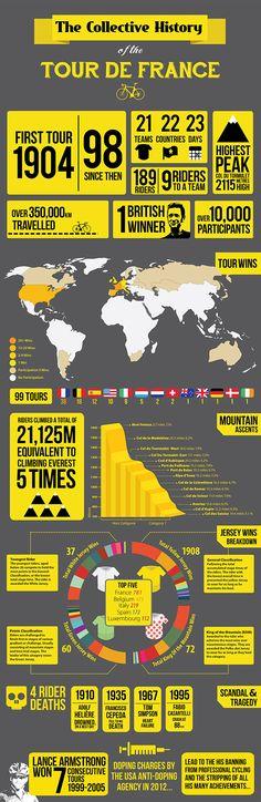tour infographic에 대한 이미지 검색결과