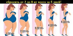 Диета Лесенка – новая супер методика похудения, позволяющая сбросить от 3 до 8 кг всего за 5 дней!