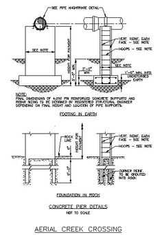 Pier And Beam Foundation Design   Google Search · House FoundationBeams