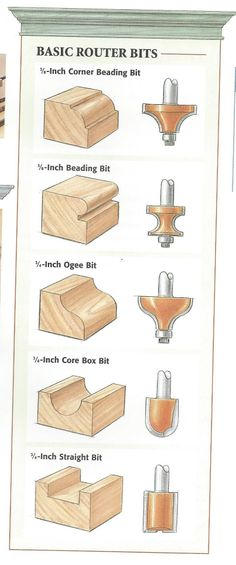 Router bits and the patterns they make
