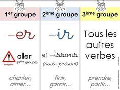 470 Idées De Français Enseignement Enseignement Du Français Grammaire