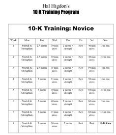 10K Running Guide Hal Higdon TrainingRunning GuideTraining ScheduleRunning PrincessWorkout ChallengeWorkout