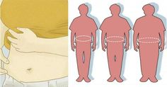 HOW TO GET RID OF STUBBORN BELLY FAT NATURALLY AND REDUCE CHOLESTEROL LEVELS IN 1 MONTH