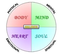 Pick the Brain Consultation for Body, Mind, Heart, Soul, and Balance - for Yourself or Someone You Care About. 1 hour Skype Consultation only $97.