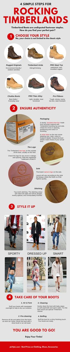 Rocking a pair of Timberland boots is a pice of cake, once you learn these easy 4 steps. Click the image to find a how-to article about black Timbs, an absolute must for all celebrities alike