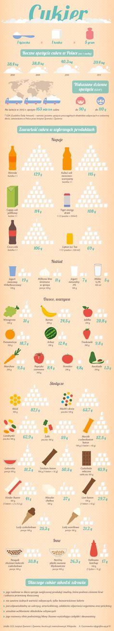 Większość z nas nie potrafi wyobrazić sobie herbaty czy kawy bez dodatku cukru. Słodzimy często i dużo, nie zdając sobie sprawy, że te niepozorne białe kryształki nie przynoszą nam nic dobrego, a wręcz szkodzą. Lekarze alarmują – nadmiar cukru sprzyja między innymi otyłości, próchnicy, zakwaszeniu organizmu, utrudnia wchłanianie odżywczych składników.
