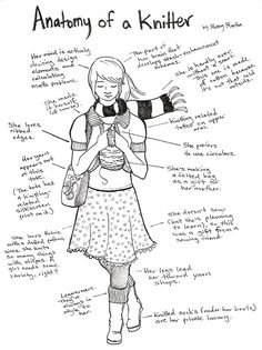 Anatomy of a Knitter. Thought you should know. ; )
