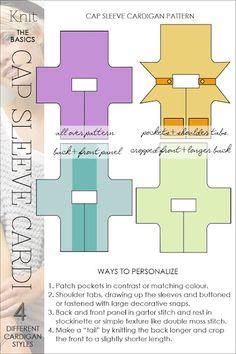 http://www.diaryofacreativefanatic.com/2013/05/needlecrafts-knitting-basic-cardigan.html