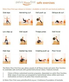 1000 images about pelvic floor on pinterest pelvic for Floor exercises for abs