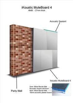 iKoustic MuteBoard 4 One of our best-selling wall soundproofing solutions with a 49dB reduction . Especially designed to be a thin, high quality soundproofing solution to be used against a brick or block work party wall. The iKoustic MuteBoard 4 is constructed with a 15mm acoustic grade of plasterboard, laminated to three layers of soundproofing material. (4mm Mute Barrier Mat & 6mm acoustic foam and finally another layer of 2mm Mute Barrier Mat) The two different soundproofing materials,...