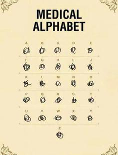 Medical alphabet.