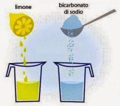 (a.c): BICARBONATO E LIMONE: ECCO COSA SUCCEDE MISCHIANDOLI INSIEME