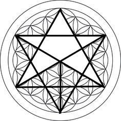 Pentagram in Merkaba http://www.ivakenaz.com/p/magical-symbols.html