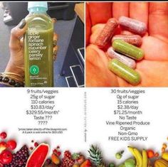 Straight forward Nutrition tips 6027112293 - Super healthy eating ideas to consi. - Juice Plus for beginners juice Proper Nutrition, Nutrition Guide, Nutrition Education, Fruit And Veg, Fruits And Veggies, Fruit Juice, Juice Plus Capsules, Juice Plus Complete, Juicing For Health