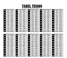 tabel tesson