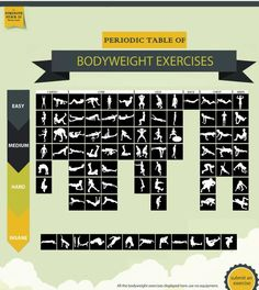 Periodic Table of Bodyweight Exercises - Strength Stack 52