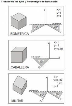 axonometria arquitectura - Buscar con Google