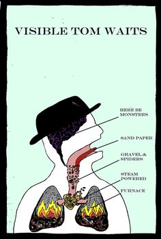 """Visible Tom Waits: """"A drawing of the singer, musician and actor Tom Waits, for medical and educational use."""""""